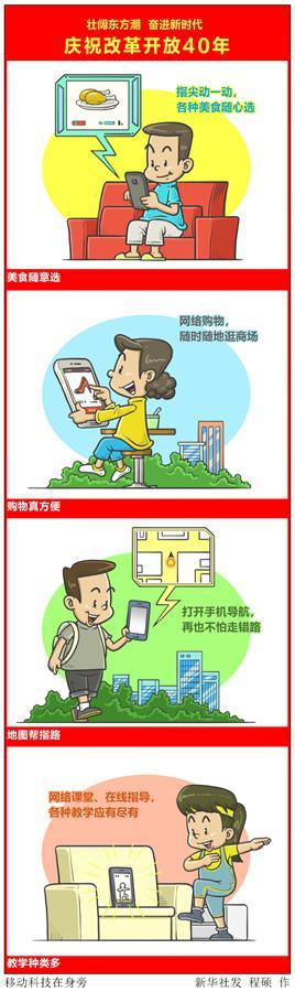 (图表·漫画)[壮阔东方潮 奋进新时代——庆祝改革开放40年]移动科技在身旁(竖版)
