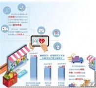 在疫情中兴起和壮大了一批新产业、新业态、新模式,包括在线消费